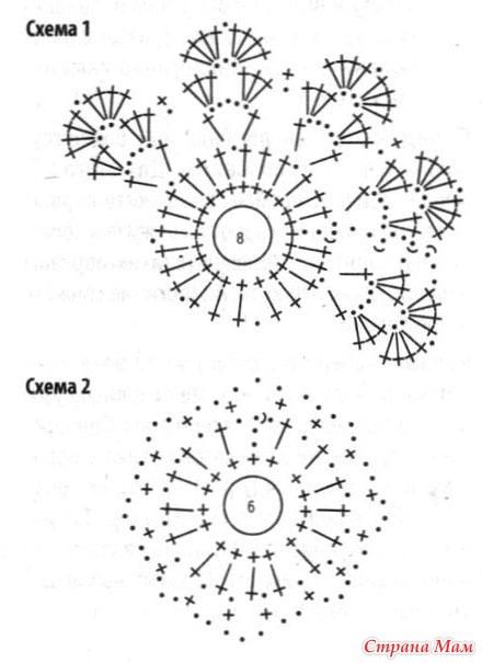 Схема соединения мотивов