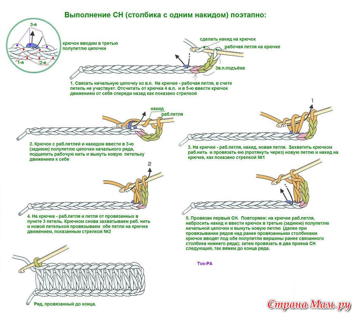 Как вязать столбик с накидом на воздушной