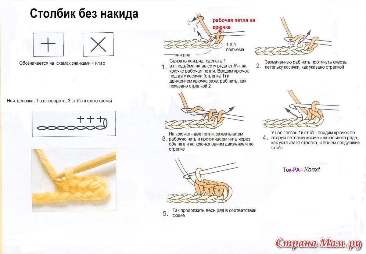 Вязание крючком что такое столбик без накида