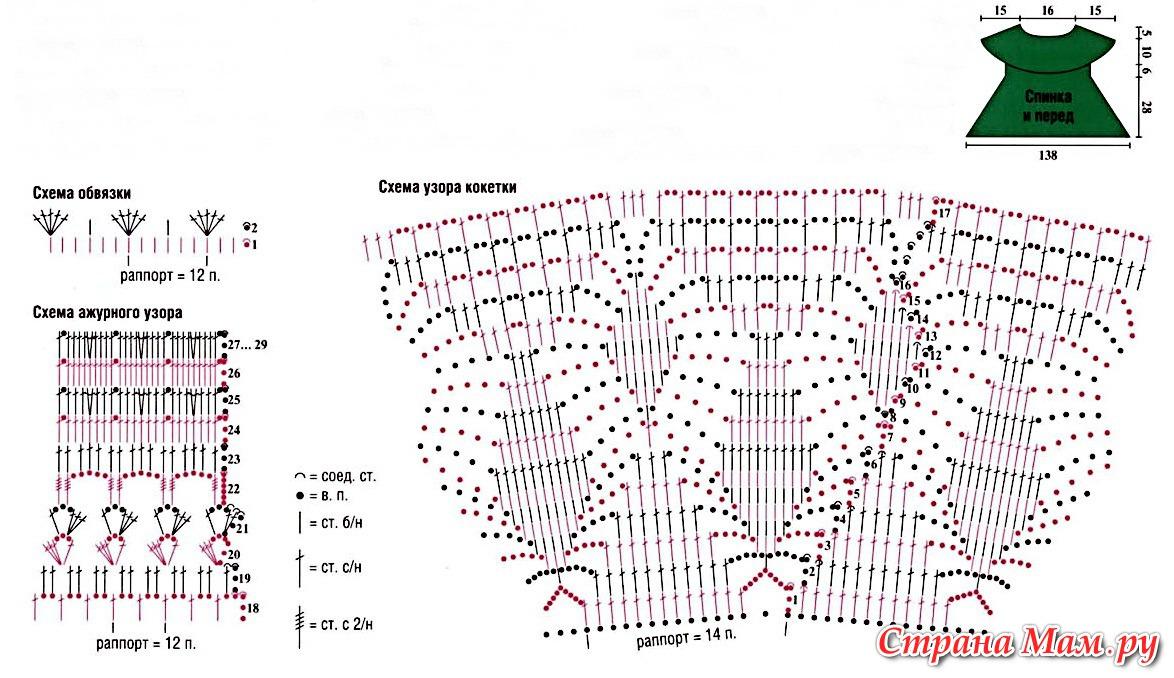 Вязание кокетки крючком со схемами и описанием