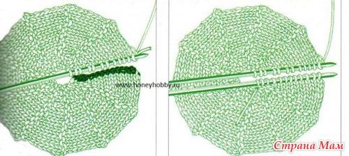 Способы вязания круга двумя спицами. МК, модели, видео.