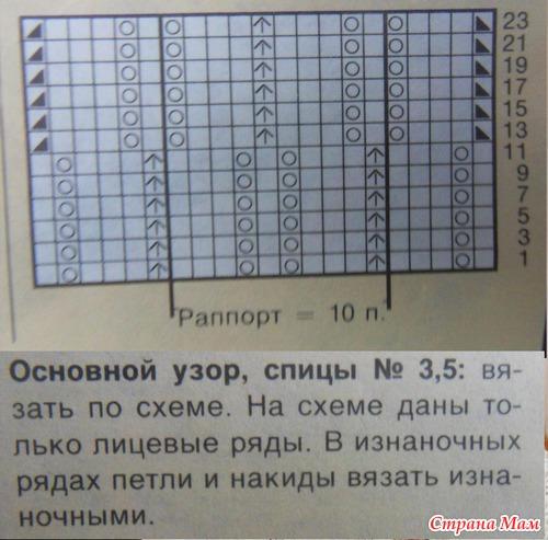 Кофта С Люрексом