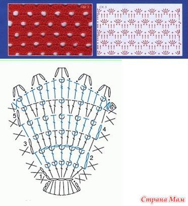 Схема вязания хвост русалки крючком