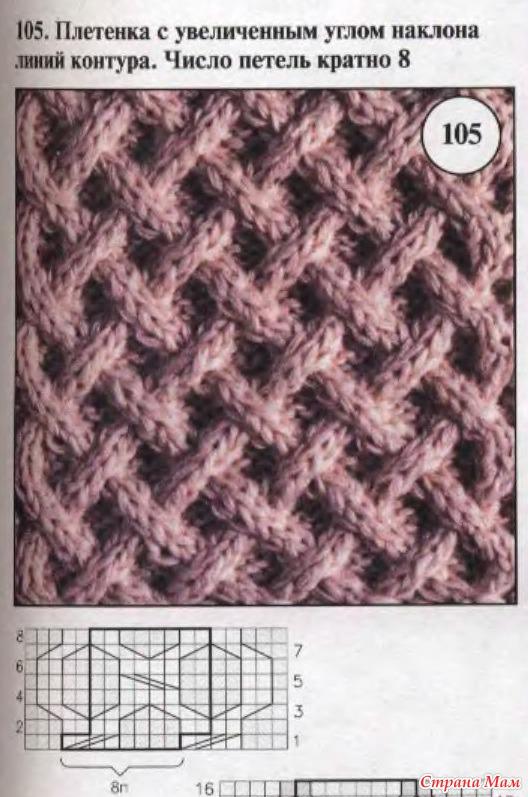 Вязание спицами узор плетёнка схема 25