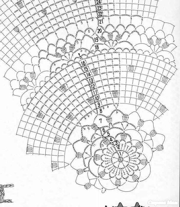 Вязание от оскара де ла рента схемы 78