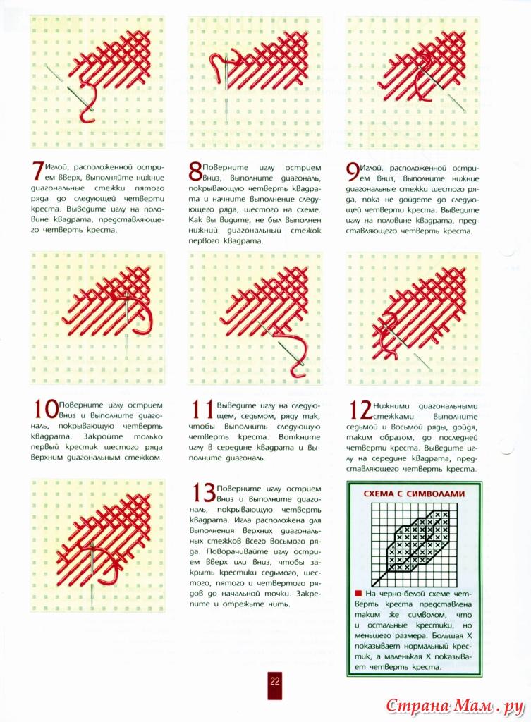 Как правильно читать схему при вышивании