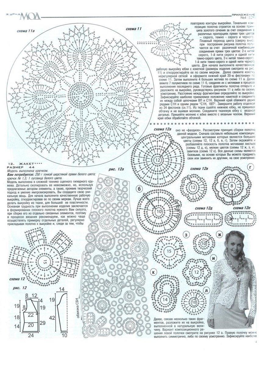 Модное вязание крючком модели и схемы