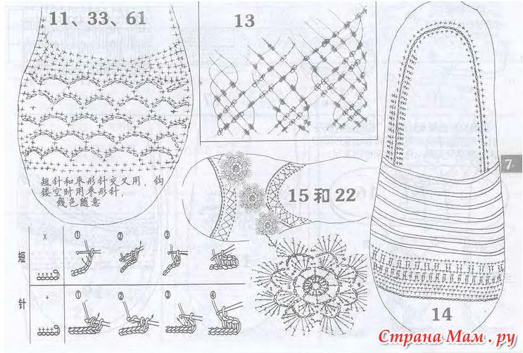 Описание и схемы вязания обуви