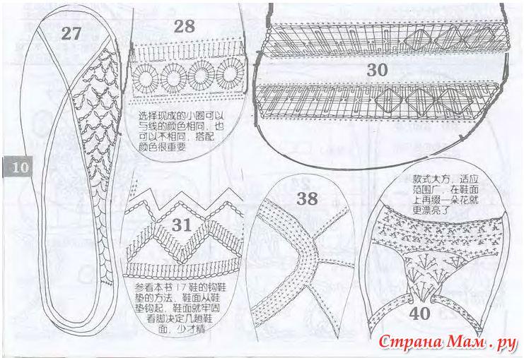 Летняя вязаная обувь своими руками