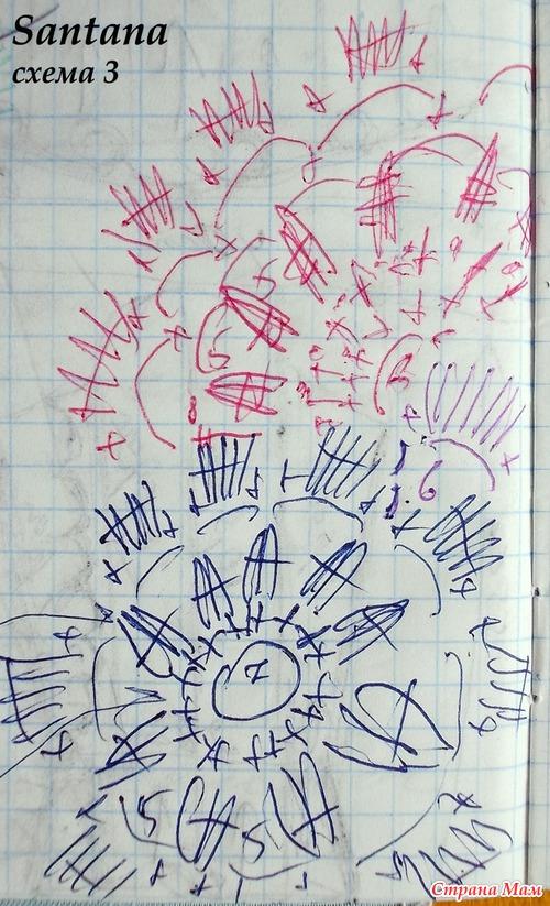 Кофточка большого размера из ленточного кружева (отредактирован 25.03.13)