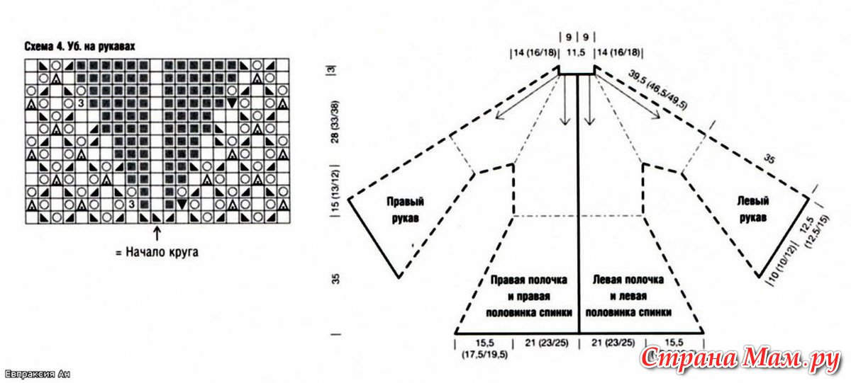 Летние ажурные кардиганы спицами схемы и описание