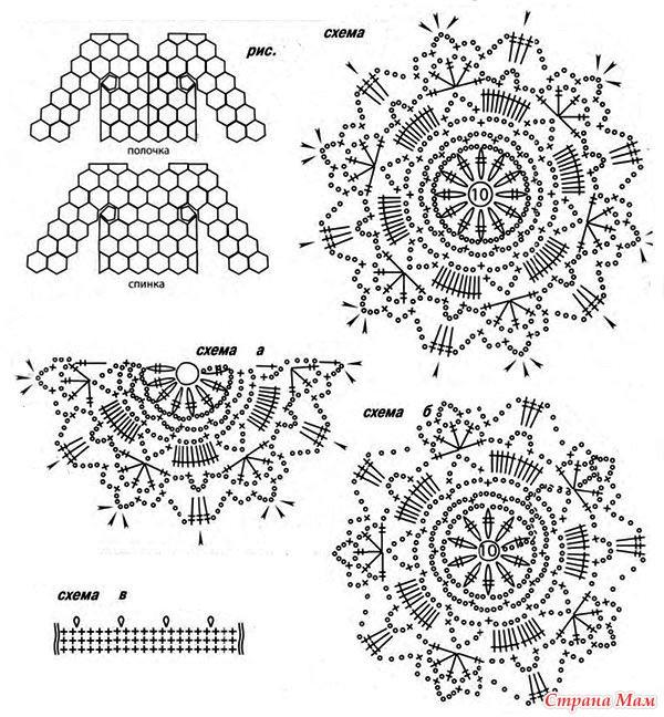 Как связать ажурный мотив круг вязание крючком для новичков со схемами 17