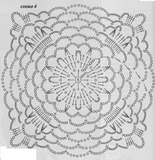 Комбинированное вязание