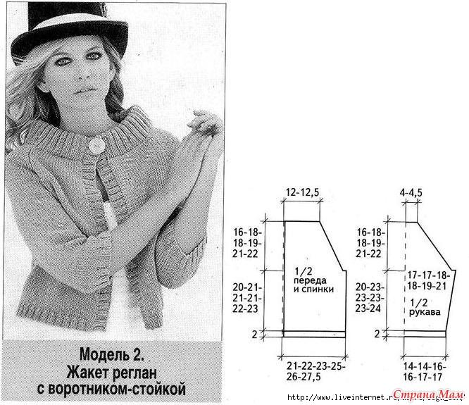 Вязание спицами реглан жакеты с горловины
