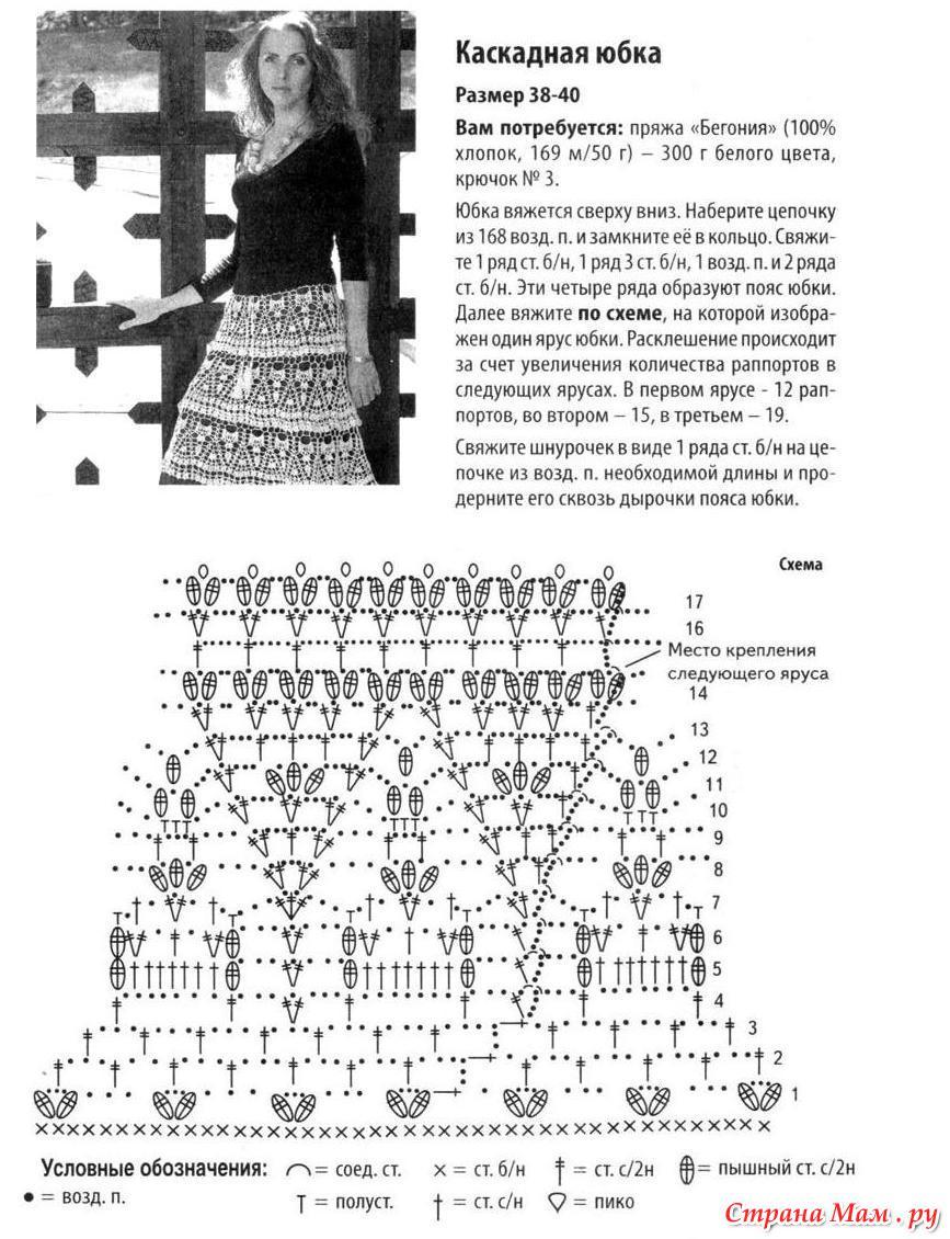 Вязание крючком для женщин юбки с описанием и схемами 44