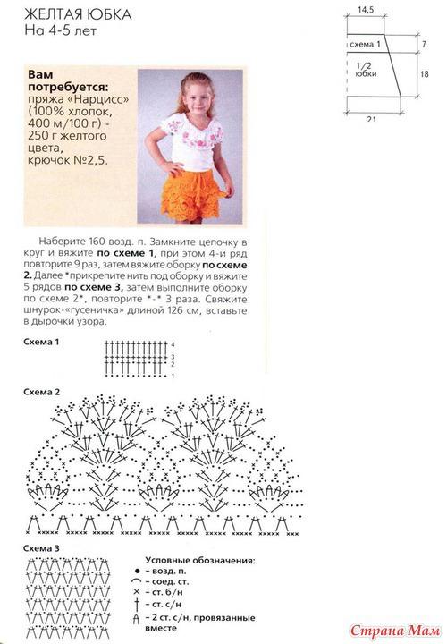 Вязание спицами юбочек для девочек с описанием7
