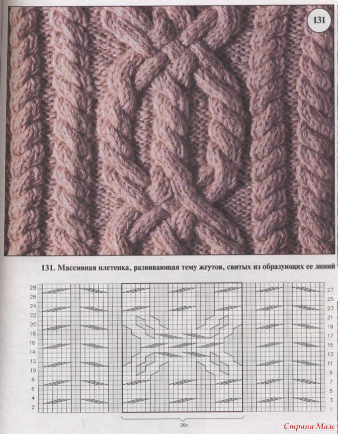 схемы аранов спицами схемы