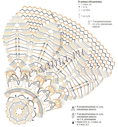 Схемы салфеток связанных крючком с описанием фото