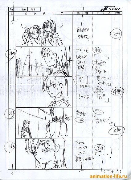 Как сделать мультяшным аниме
