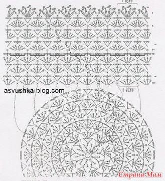 Панамки крючком узоры и схемы
