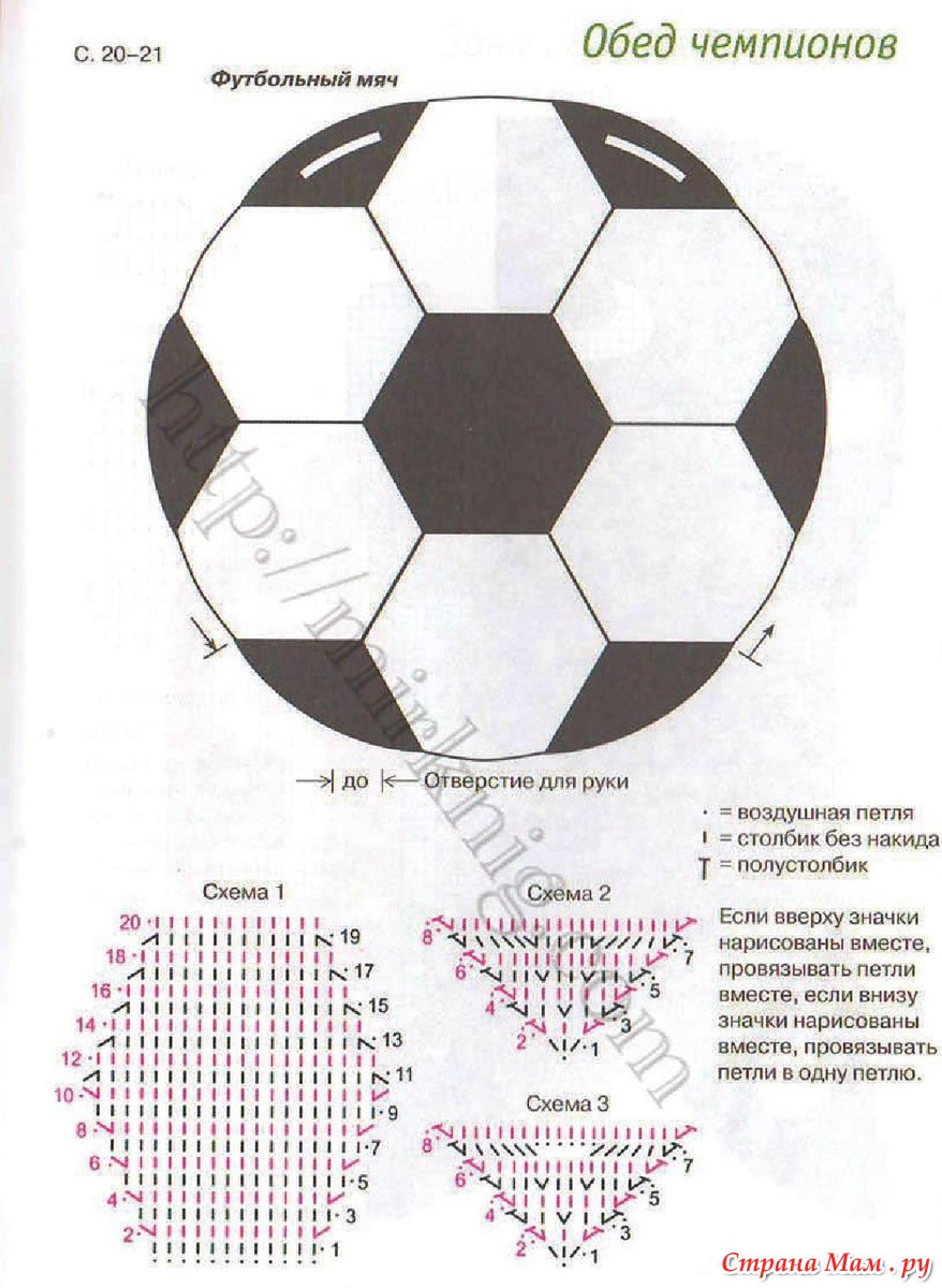 Схема вязания мяча спицами