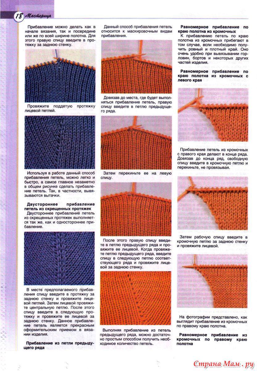 Убавления при вязания реглан 15