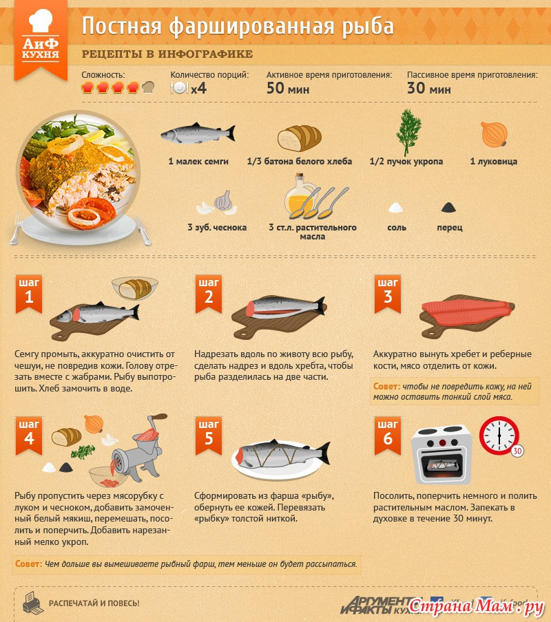 Рецепт постных блюд пошагово