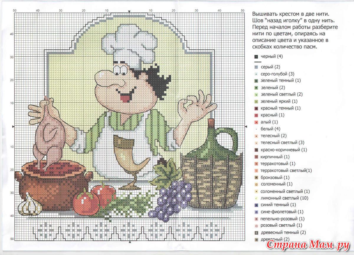 Схемы скачать бесплатно вышивка крестом на кухню