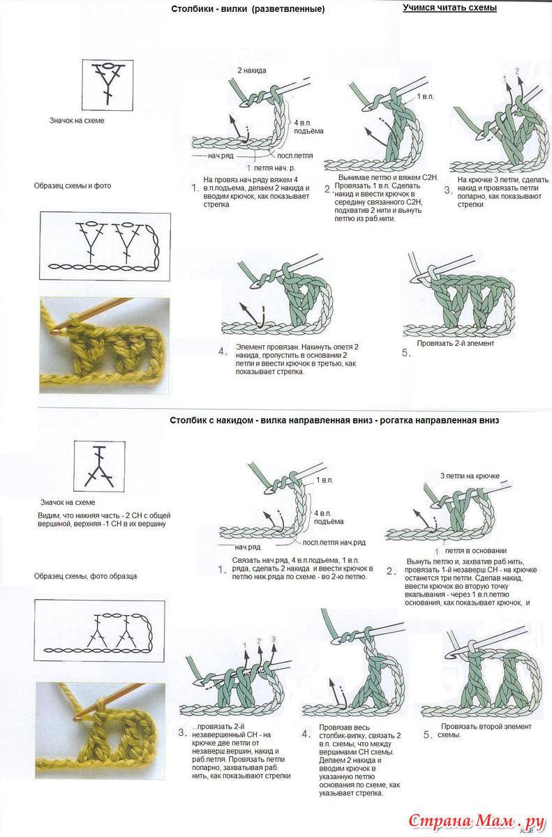 Как вязать спицами сложные петли