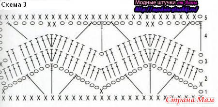 Вязание крючком с подиумов со схемами