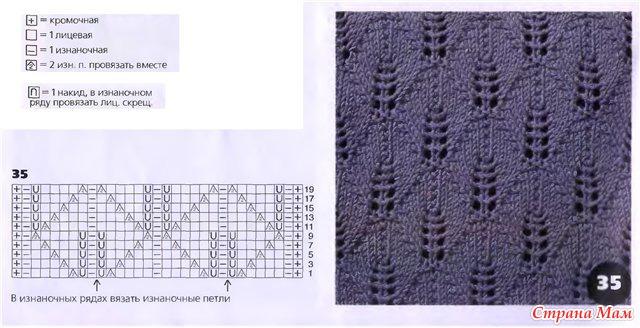 Вязание спицами платья простой узор