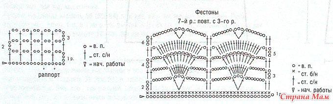 Вязание крючком для начинающих схемы с подробным описанием фото кардиган