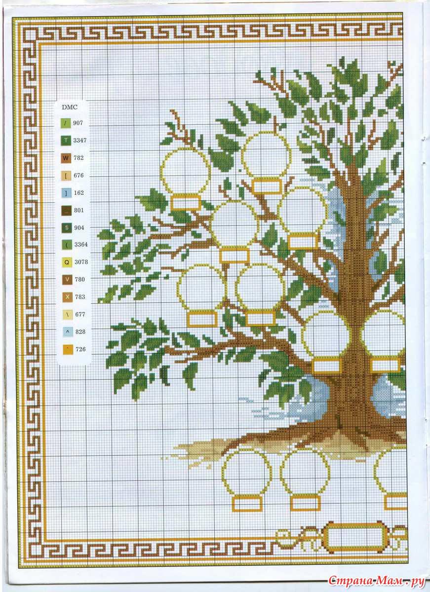 Вышивка родового дерева