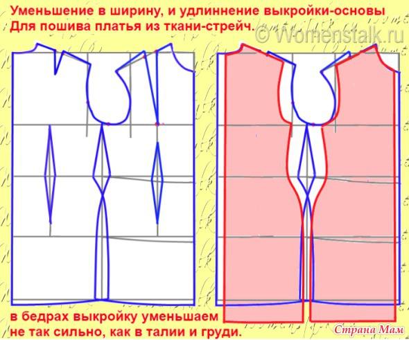 Классического платья без рукавов