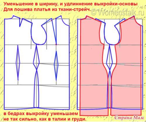 Ленивый и классический способы выкройки платья из тянущейся ткани (взято из интернета)
