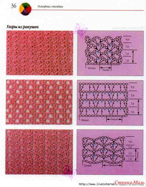 Самые простые узоры для вязания крючком для начинающих