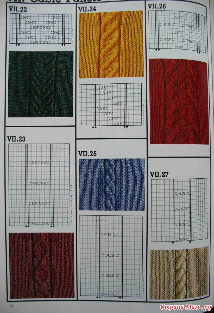Вязание махровое на сильвере
