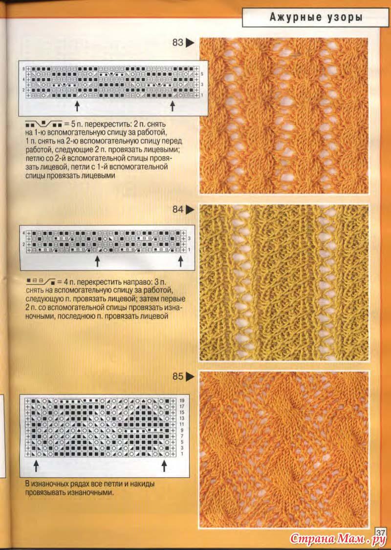 Вертикальные ажурные полосы спицами схемы и картинки