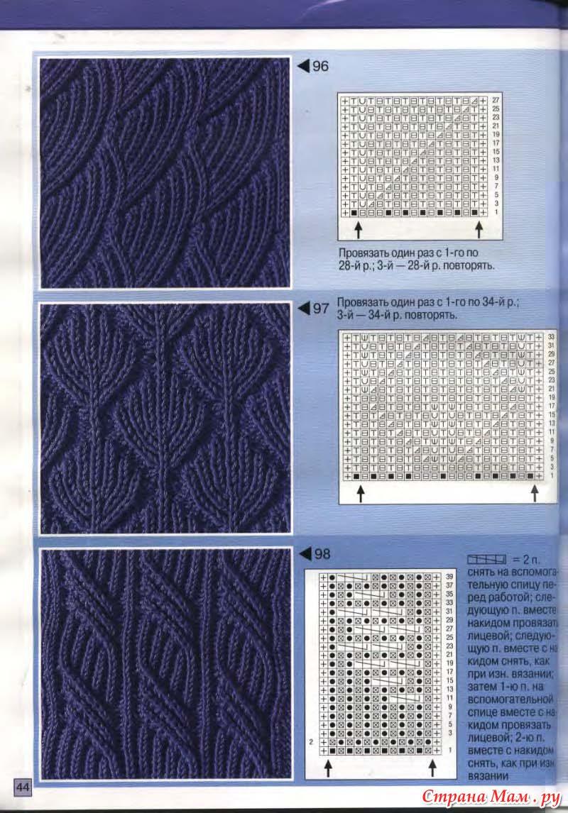 Популярные узоры для вязания на спицах