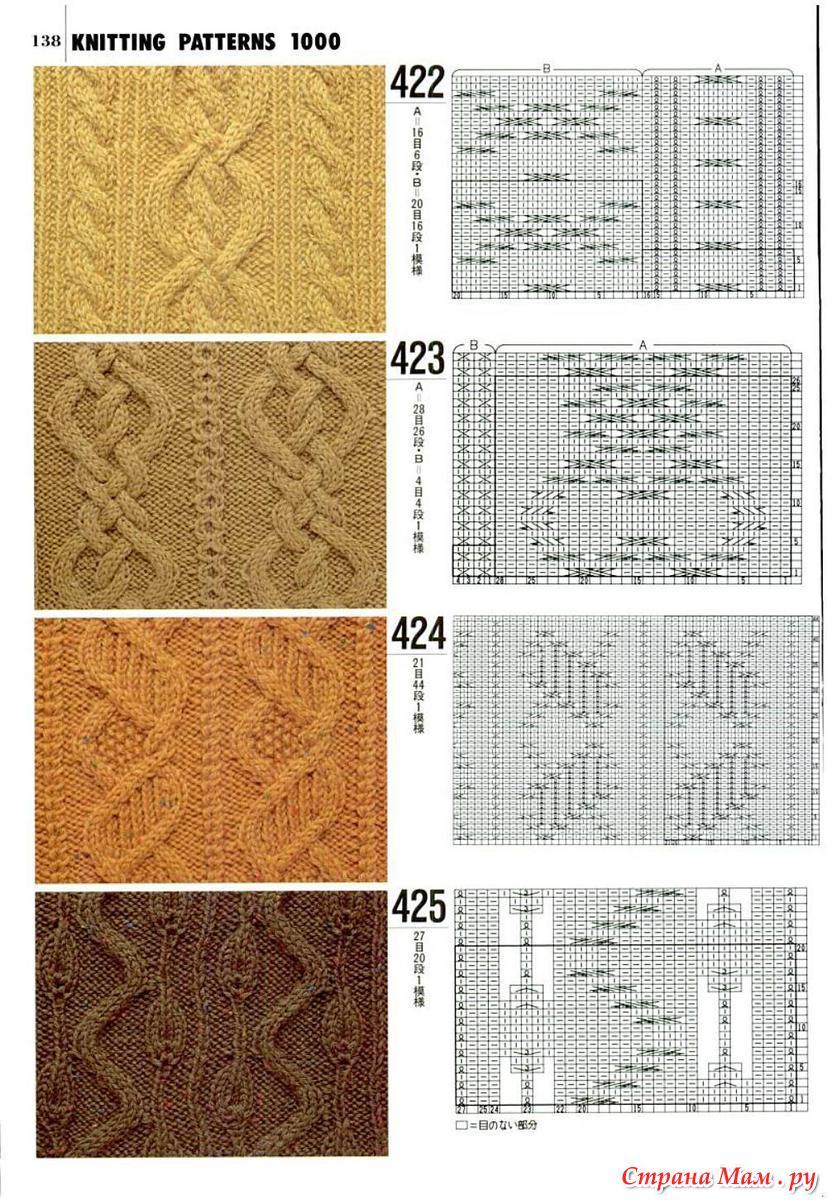 Каталог вязаных спицами узоров узоров для вязания на спицах ирландские 95