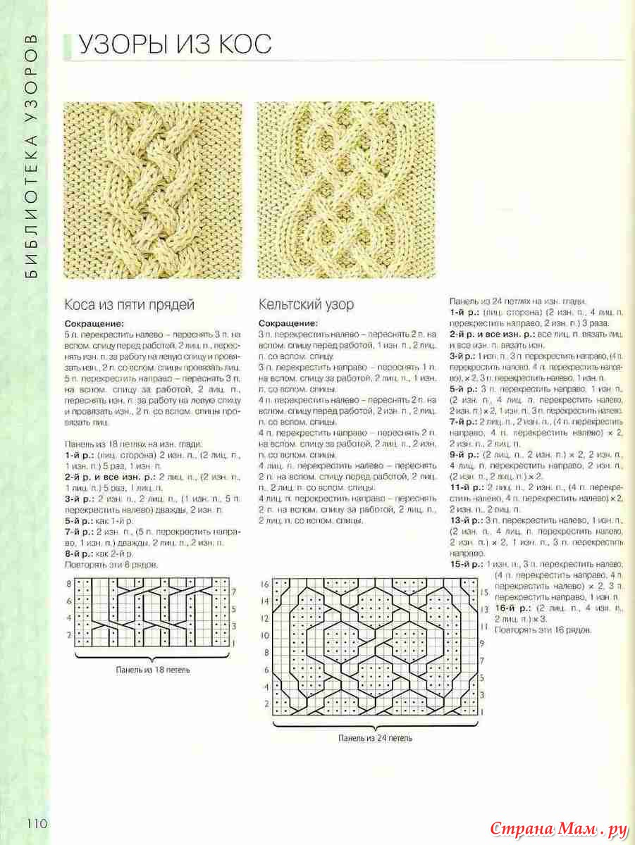 Узоры вязания спицами - Результаты из #130 1