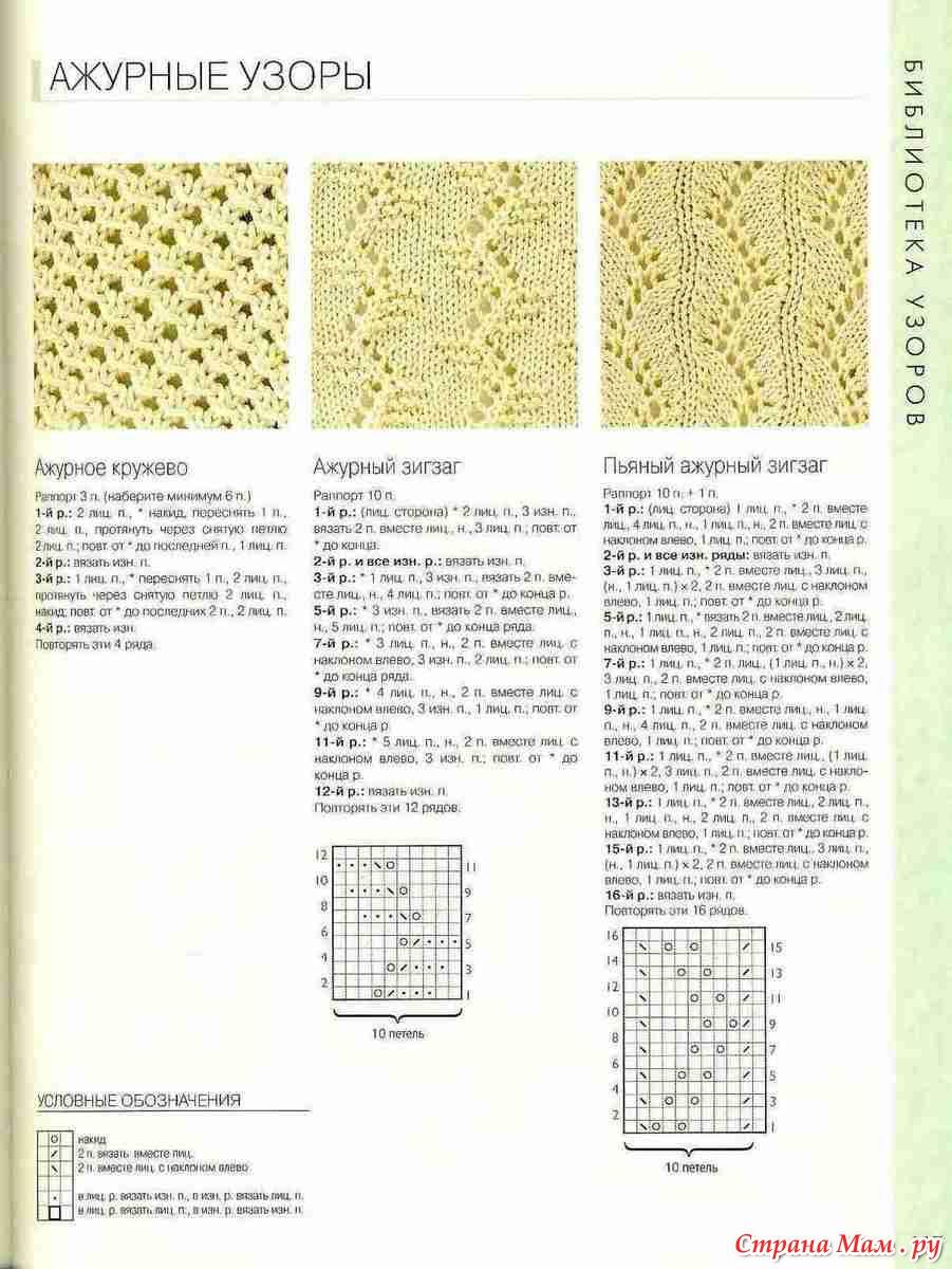 Ажурные узоры для вязания спицами топ