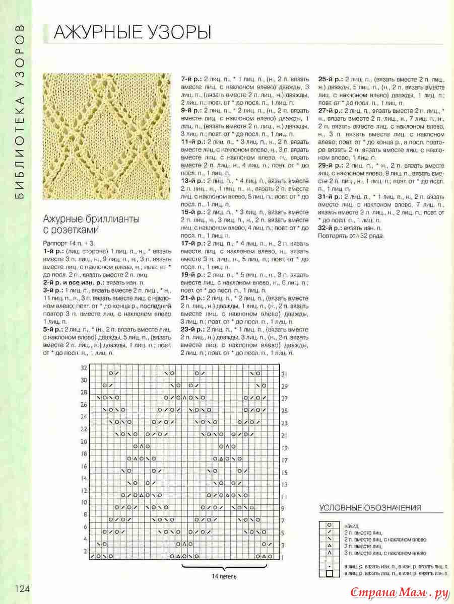Генератор узоров для вязания