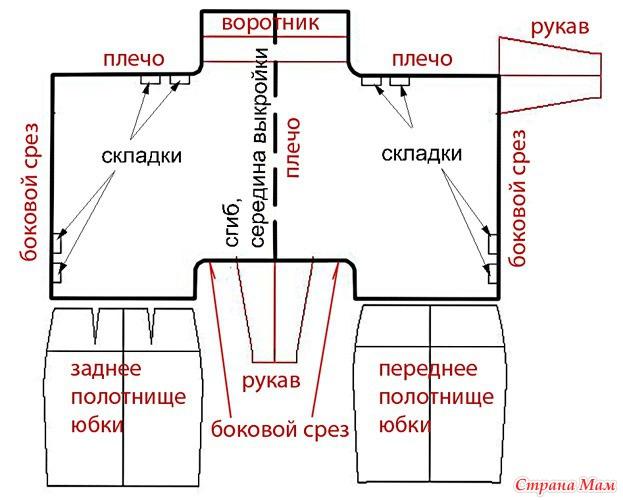 Выкройка прямой юбки от Анастасии Корфиати