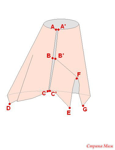 Юбки прямоугольника выкройка