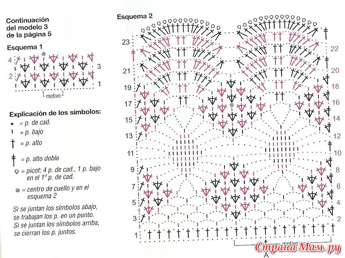 Схемы вязания крючком модных женские