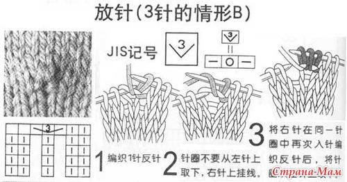 Вязание. Набор петель на спицы - 13 различных 175