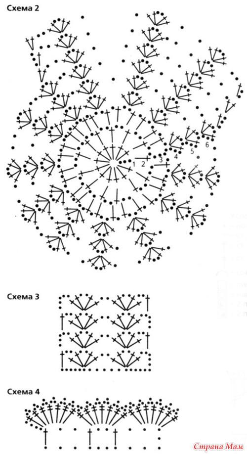 боковины чепчика по схеме