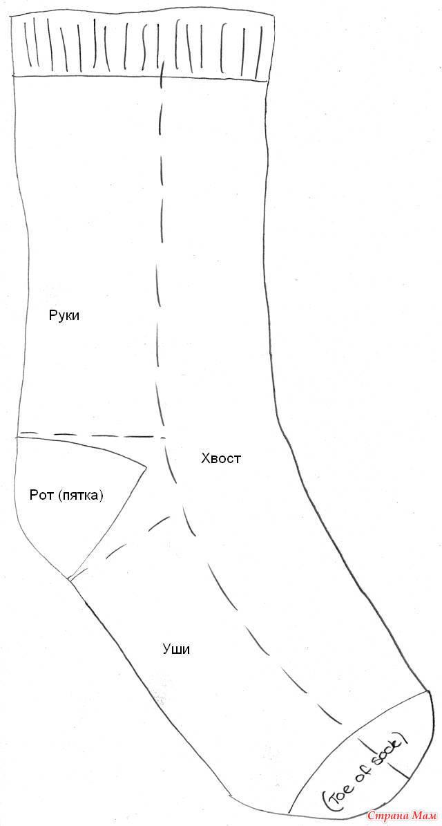 Игрушки из носков простые своими руками выкройки