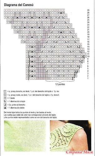 Вязание нитки ализе каталог 96